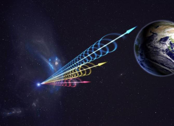 외계에서 지구로 오는 라디오파열음(FRB)의 상상도. 빨간색은 가장 긴 파장을, 파란색은 가장 짧은 파장을 나타내며 에너지가 높은 파란색 FRB가 가장 빠른 속도로 지구에 도달하는 것을 표현했다. - Jingchuan Yu, Beijing Planetarium 제공